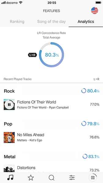 See track statistics on Analytics screen and get to know more about music